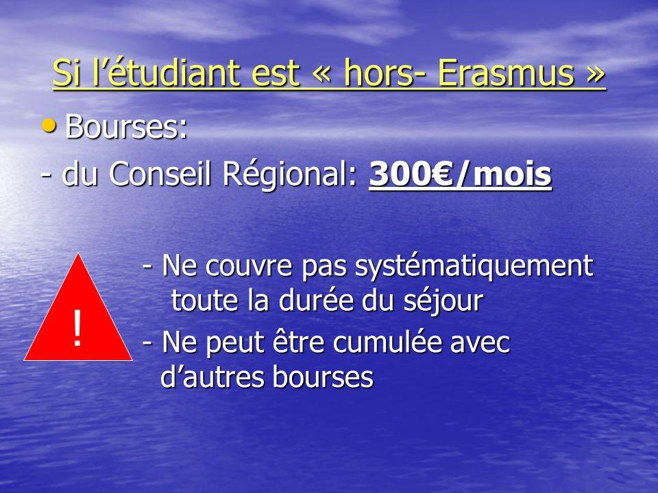 Si létudiant est « hors- Erasmus » Bourses: Bourses: - du Conseil Régional: 300/mois - Ne couvre pas systématiquement toute la durée du séjour - Ne co