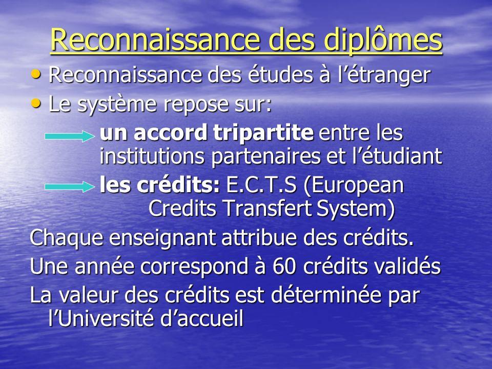 Reconnaissance des diplômes Reconnaissance des études à létranger Reconnaissance des études à létranger Le système repose sur: Le système repose sur: