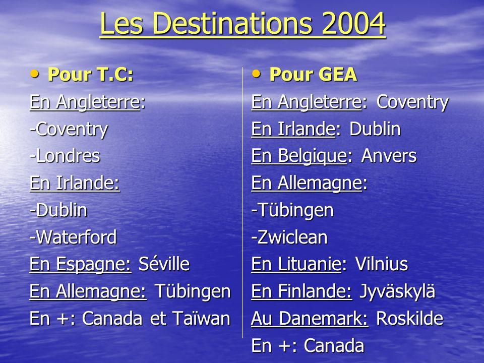 Les Destinations 2004 Pour T.C: Pour T.C: En Angleterre: -Coventry-Londres En Irlande: -Dublin-Waterford En Espagne: Séville En Allemagne: Tübingen En