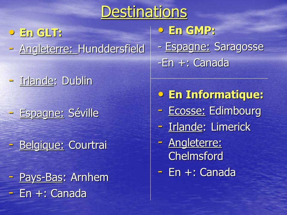 Destinations En GLT: -A-A-A-Angleterre: Hunddersfield -I-I-I-Irlande: Dublin -E-E-E-Espagne: Séville -B-B-B-Belgique: Courtrai -P-P-P-Pays-Bas: Arnhem