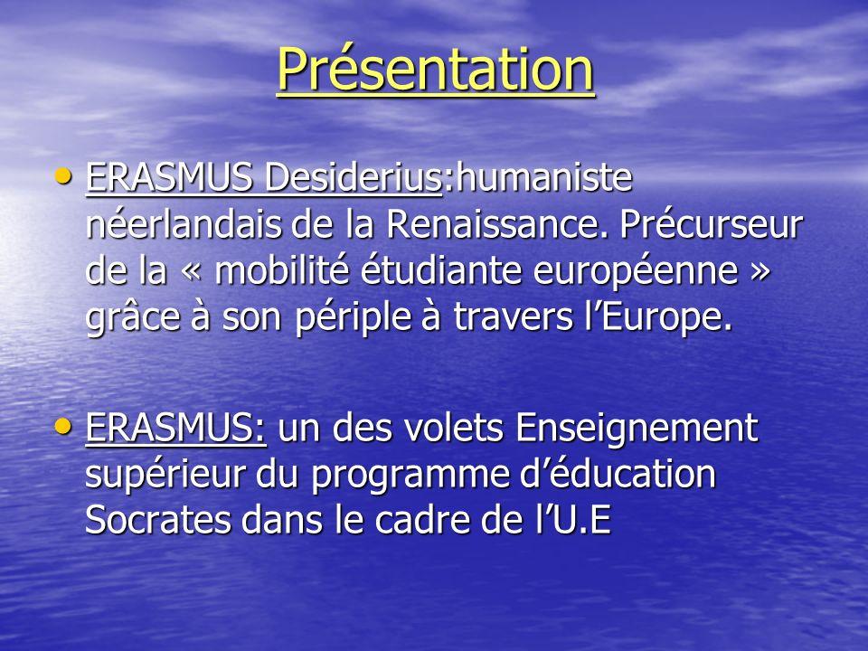Présentation ERASMUS Desiderius:humaniste néerlandais de la Renaissance. Précurseur de la « mobilité étudiante européenne » grâce à son périple à trav