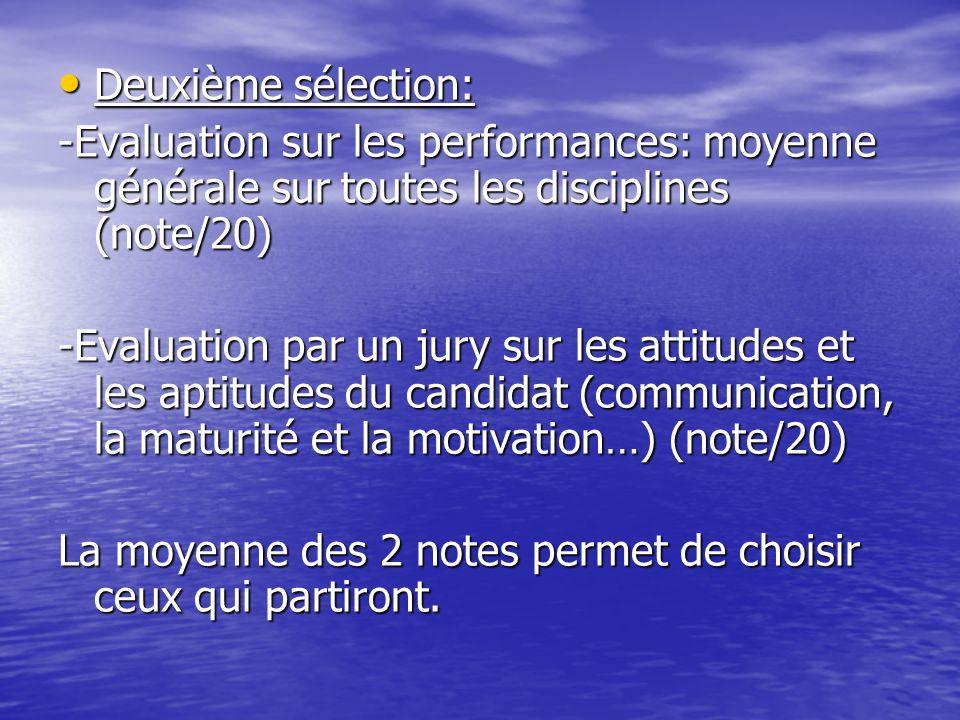 Deuxième sélection: Deuxième sélection: -Evaluation sur les performances: moyenne générale sur toutes les disciplines (note/20) -Evaluation par un jur