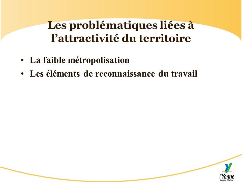 Les problématiques liées à lattractivité du territoire La faible métropolisation Les éléments de reconnaissance du travail