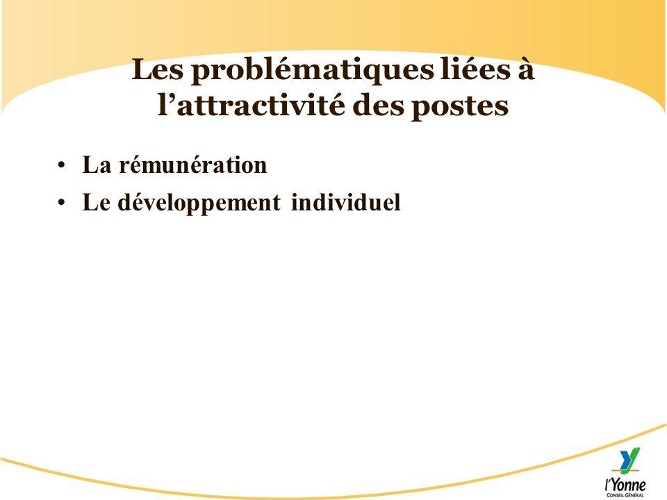 Les problématiques liées à lattractivité des postes La rémunération Le développement individuel