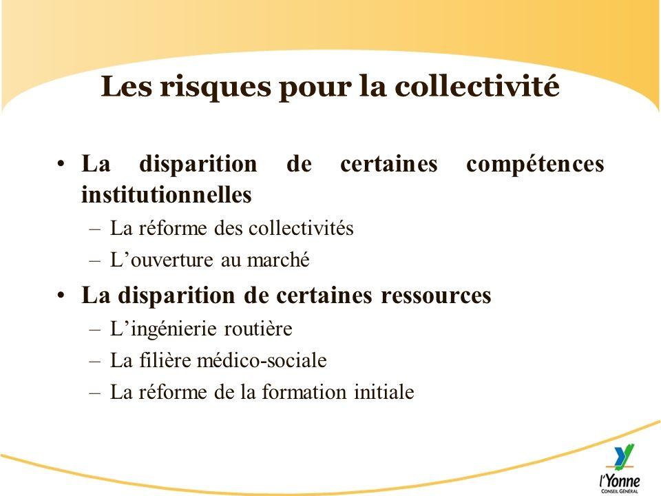 Les risques pour la collectivité La disparition de certaines compétences institutionnelles –La réforme des collectivités –Louverture au marché La disp