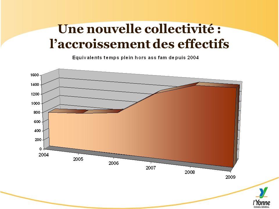 Une nouvelle collectivité : laccroissement des effectifs
