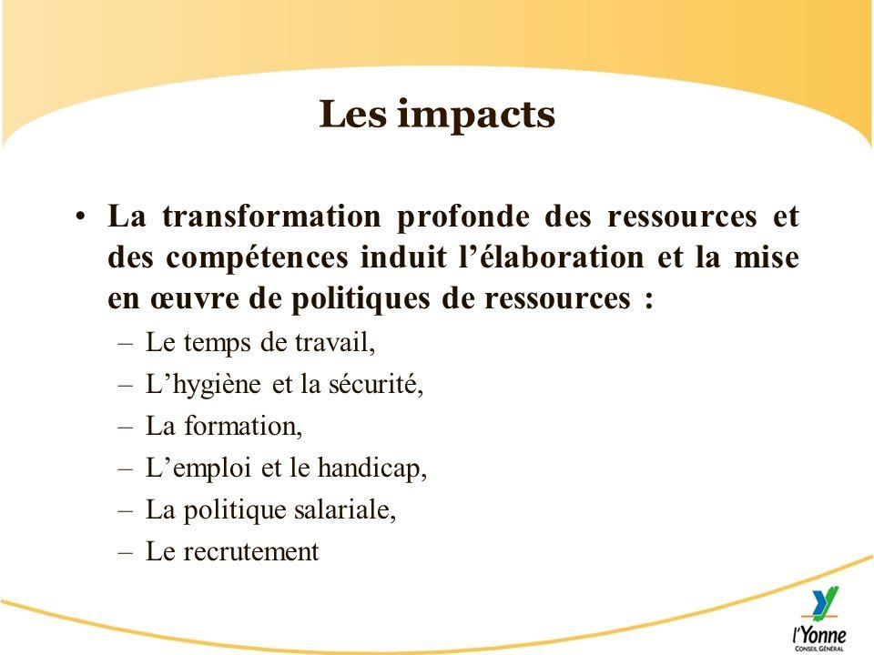 Les impacts La transformation profonde des ressources et des compétences induit lélaboration et la mise en œuvre de politiques de ressources : –Le tem