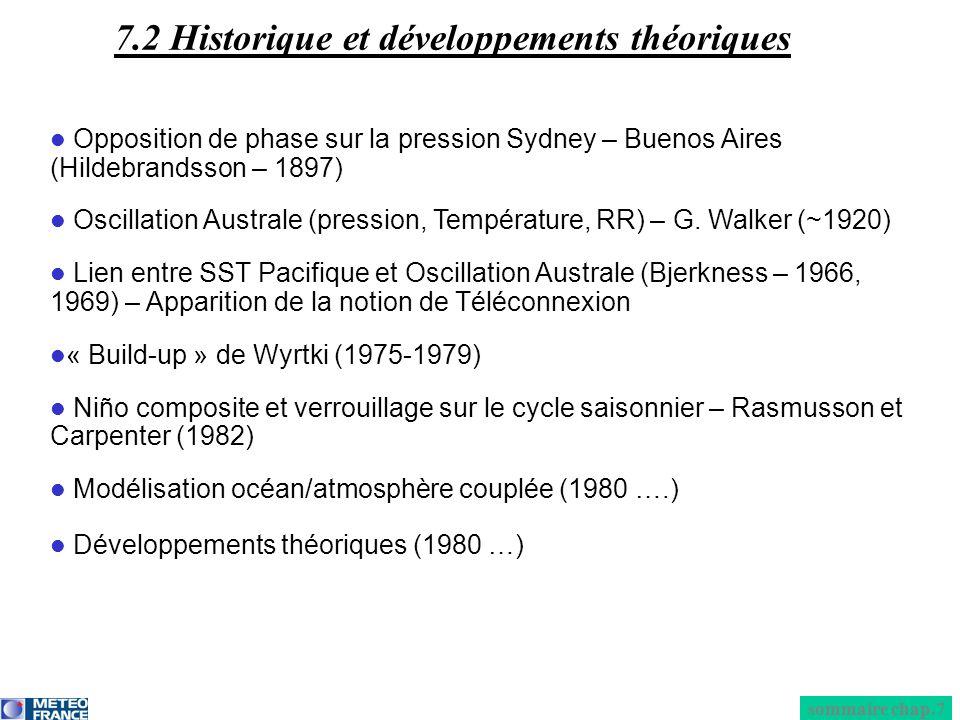 sommaire chap.7 Opposition de phase sur la pression Sydney – Buenos Aires (Hildebrandsson – 1897) Oscillation Australe (pression, Température, RR) – G