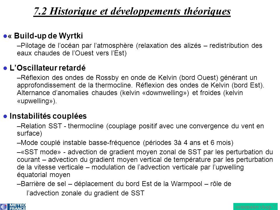 sommaire chap.7 7.2 Historique et développements théoriques « Build-up de Wyrtki –Pilotage de locéan par latmosphère (relaxation des alizés – redistri