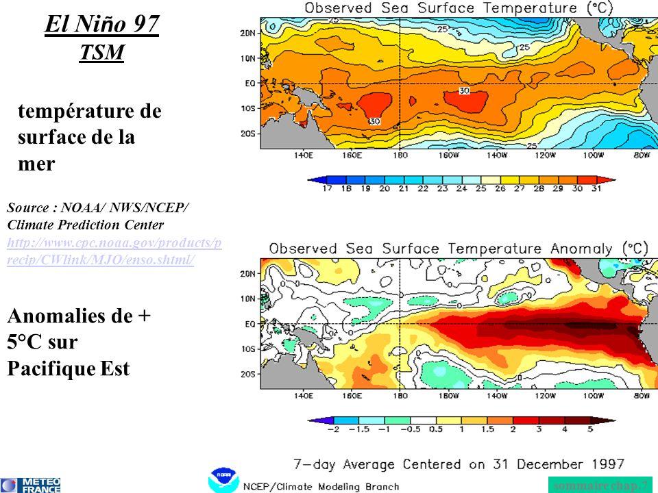 El Ni ñ o 97 TSM température de surface de la mer Anomalies de + 5°C sur Pacifique Est sommaire chap.7 Source : NOAA/ NWS/NCEP/ Climate Prediction Cen
