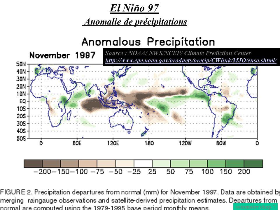 sommaire chap.7 El Ni ñ o 97 Anomalie de précipitations Source : NOAA/ NWS/NCEP/ Climate Prediction Center http://www.cpc.noaa.gov/products/precip/CWl