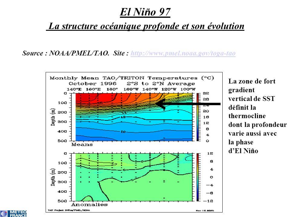La zone de fort gradient vertical de SST définit la thermocline dont la profondeur varie aussi avec la phase dEl Niño El Ni ñ o 97 La structure océani