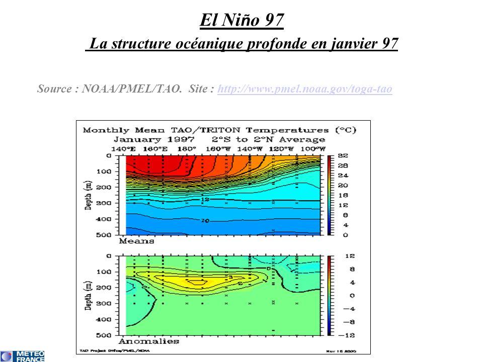 El Ni ñ o 97 La structure océanique profonde en janvier 97 Source : NOAA/PMEL/TAO. Site : http://www.pmel.noaa.gov/toga-taohttp://www.pmel.noaa.gov/to