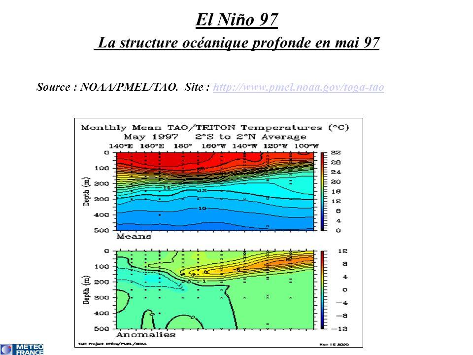 El Ni ñ o 97 La structure océanique profonde en mai 97 Source : NOAA/PMEL/TAO. Site : http://www.pmel.noaa.gov/toga-taohttp://www.pmel.noaa.gov/toga-t