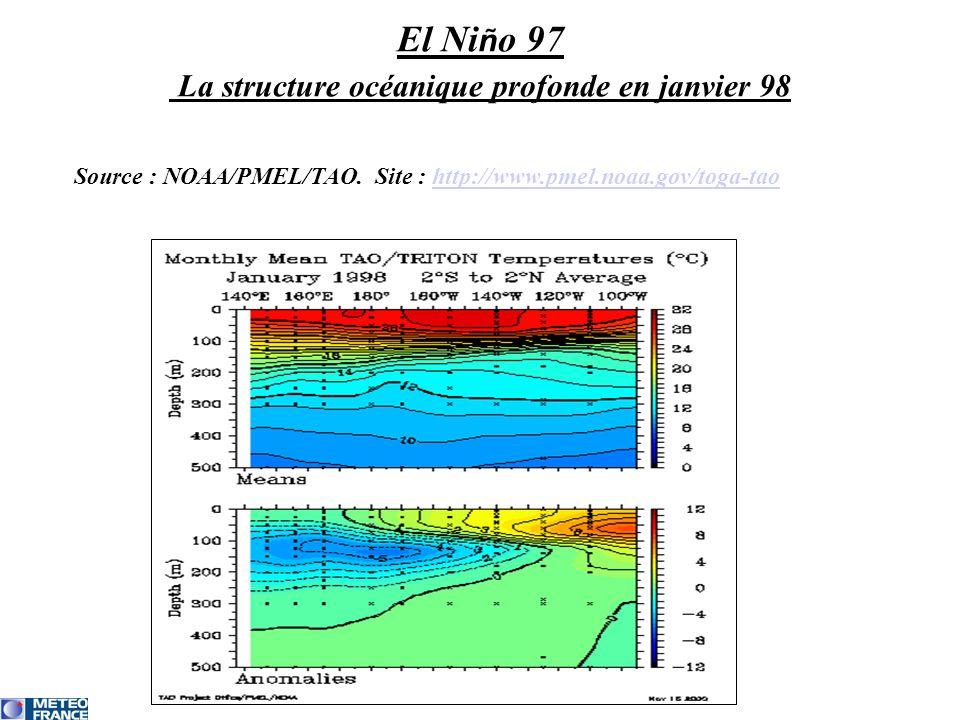 El Ni ñ o 97 La structure océanique profonde en janvier 98 Source : NOAA/PMEL/TAO. Site : http://www.pmel.noaa.gov/toga-taohttp://www.pmel.noaa.gov/to