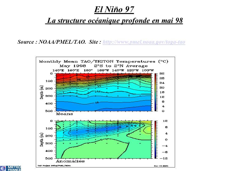 El Ni ñ o 97 La structure océanique profonde en mai 98 Source : NOAA/PMEL/TAO. Site : http://www.pmel.noaa.gov/toga-taohttp://www.pmel.noaa.gov/toga-t