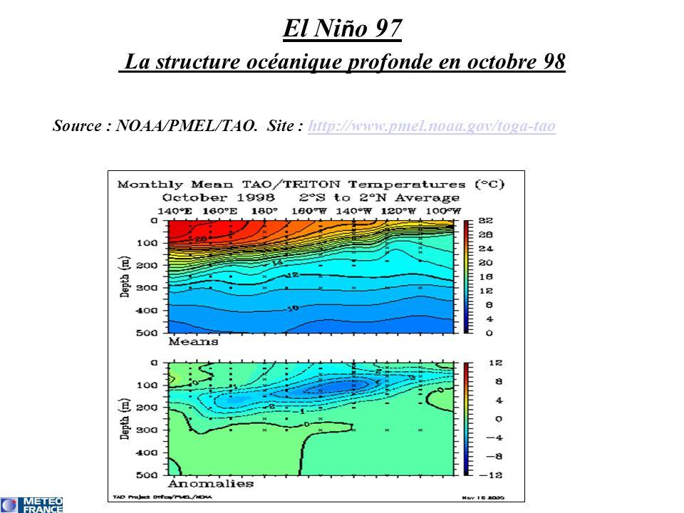 El Ni ñ o 97 La structure océanique profonde en octobre 98 Source : NOAA/PMEL/TAO. Site : http://www.pmel.noaa.gov/toga-taohttp://www.pmel.noaa.gov/to