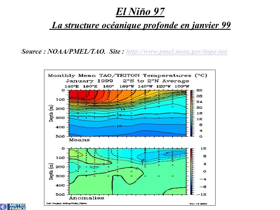 El Ni ñ o 97 La structure océanique profonde en janvier 99 Source : NOAA/PMEL/TAO. Site : http://www.pmel.noaa.gov/toga-taohttp://www.pmel.noaa.gov/to