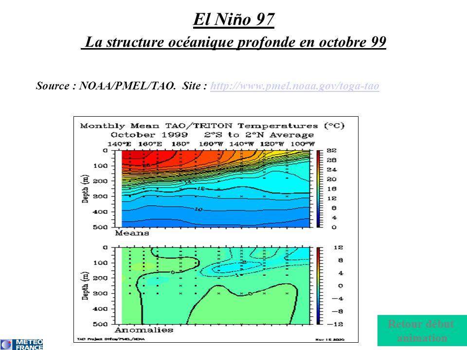 Retour début animation El Ni ñ o 97 La structure océanique profonde en octobre 99 Source : NOAA/PMEL/TAO. Site : http://www.pmel.noaa.gov/toga-taohttp