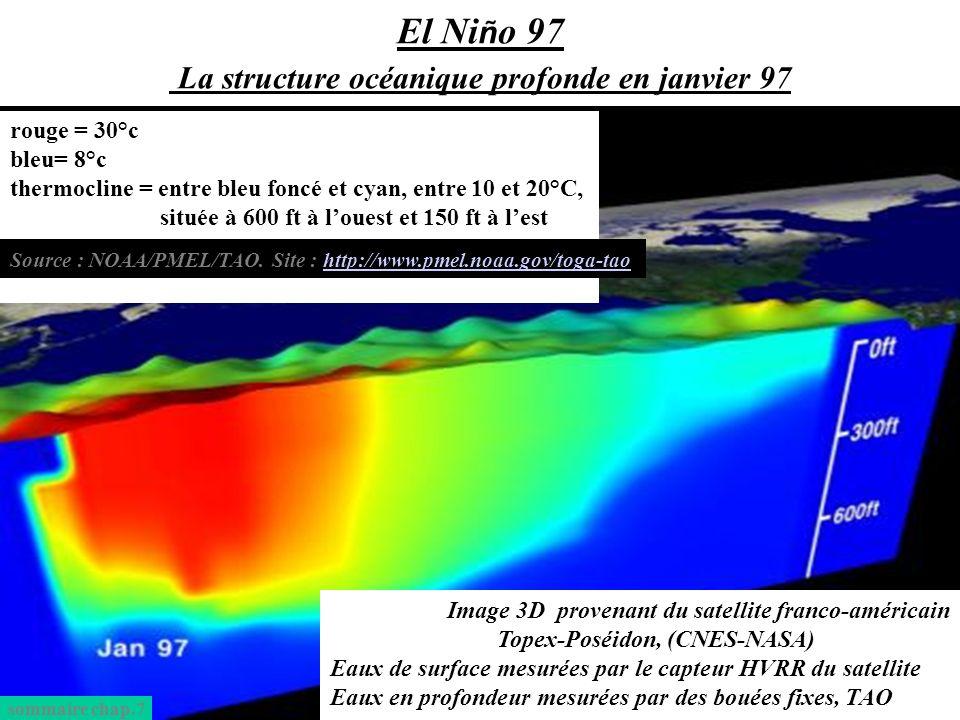 Image 3D provenant du satellite franco-américain Topex-Poséidon, (CNES-NASA) Eaux de surface mesurées par le capteur HVRR du satellite Eaux en profond