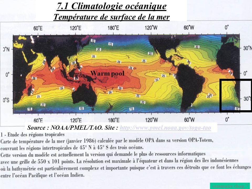 Sea Surface Temperature sommaire chap.7 Warm pool 7.1 Climatologie océanique Température de surface de la mer Source : NOAA/PMEL/TAO. Site : http://ww