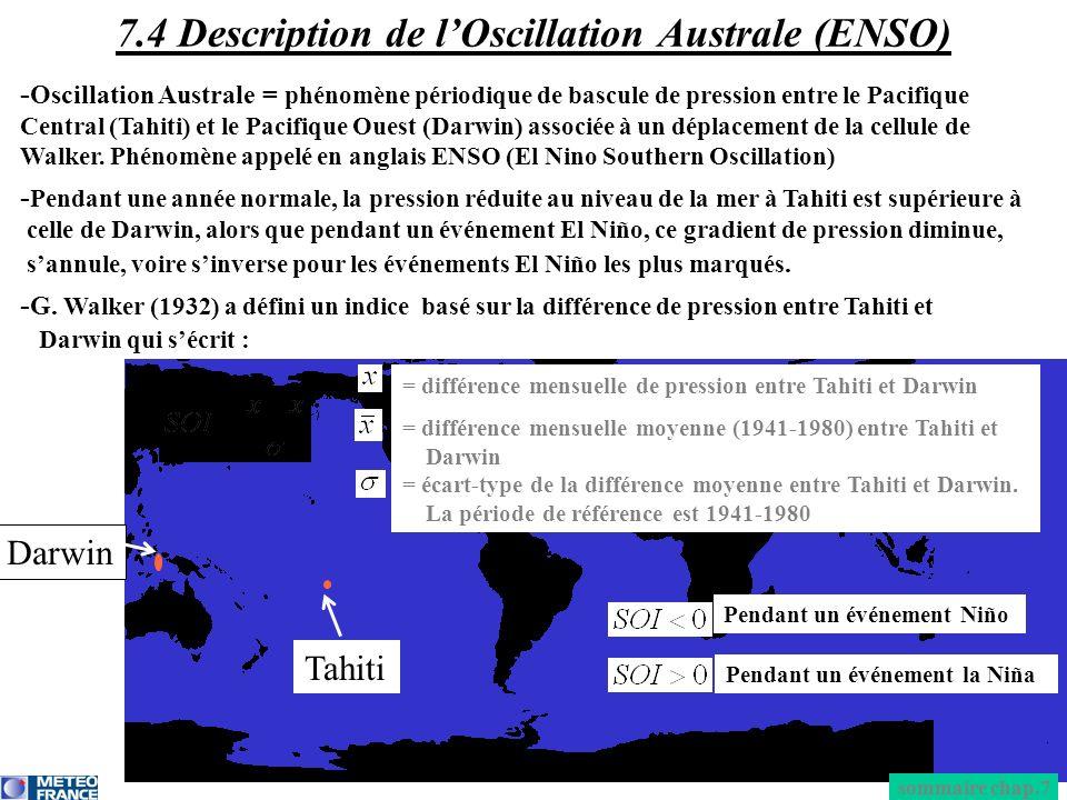 Tahiti Darwin - Oscillation Australe = phénomène périodique de bascule de pression entre le Pacifique Central (Tahiti) et le Pacifique Ouest (Darwin)