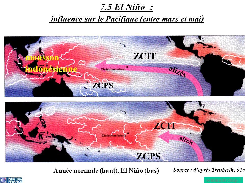 Année normale (haut), El Niño (bas) ZCIT ZCPS mousson indonésienne alizés sommaire chap.7 7.5 El Niño : influence sur le Pacifique (entre mars et mai