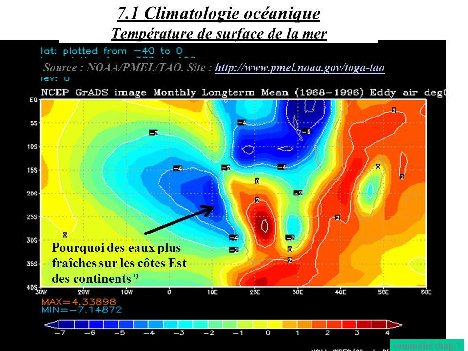 Pourquoi des eaux plus fraîches sur les côtes Est des continents ? sommaire chap.7 7.1 Climatologie océanique Température de surface de la mer Source