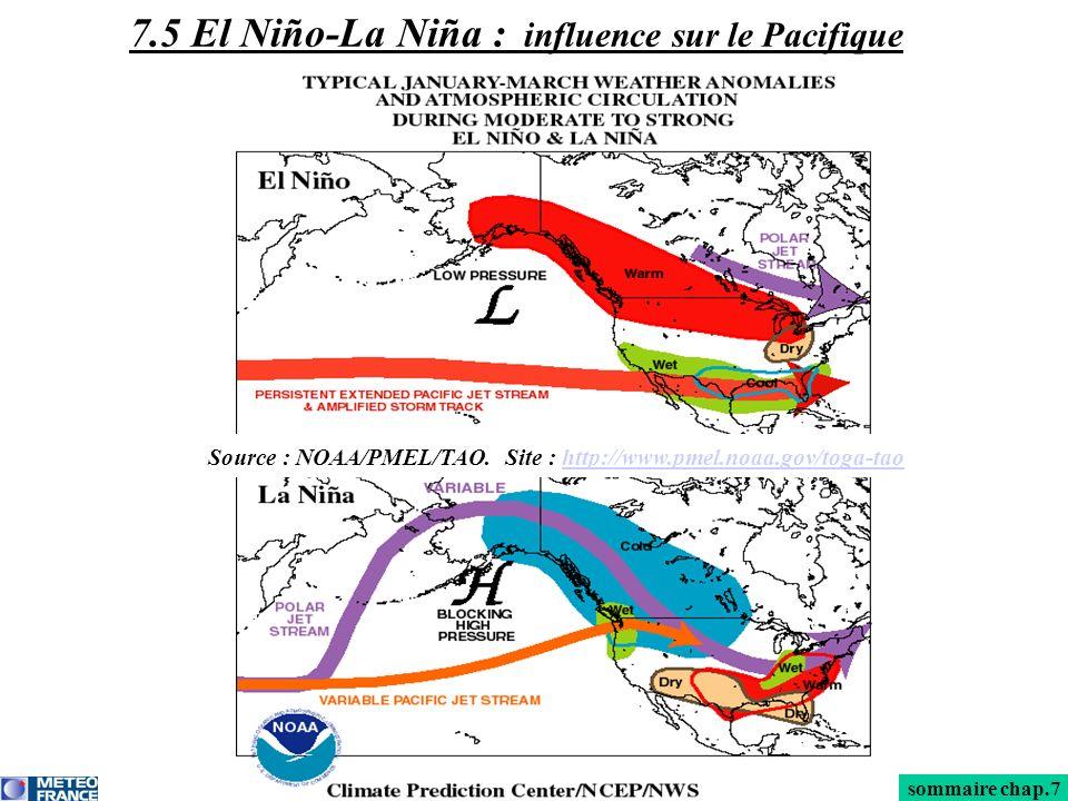 sommaire chap.7 7.5 El Niño-La Niña : influence sur le Pacifique Source : NOAA/PMEL/TAO. Site : http://www.pmel.noaa.gov/toga-taohttp://www.pmel.noaa.
