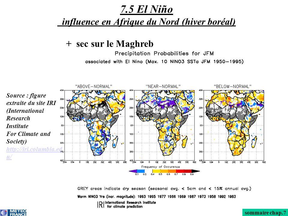 + sec sur le Maghreb sommaire chap.7 7.5 El Niño influence en Afrique du Nord (hiver boréal) Source : figure extraite du site IRI (International Resea