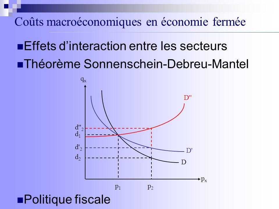 Coûts macroéconomiques en économie fermée Effets dinteraction entre les secteurs Théorème Sonnenschein-Debreu-Mantel qxqx pxpx p1p1 p2p2 d1d1 d2d2 d'