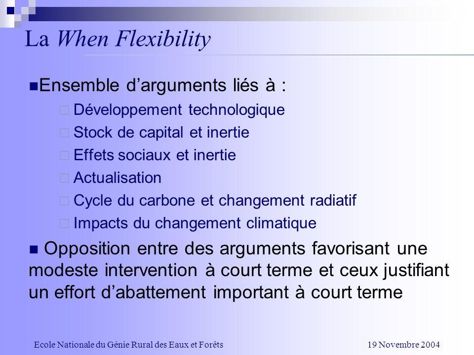 La When Flexibility Ensemble darguments liés à : Développement technologique Stock de capital et inertie Effets sociaux et inertie Actualisation Cycle