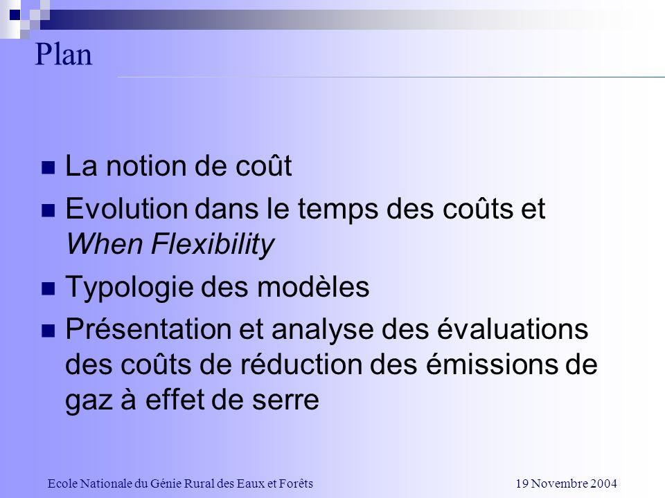 Taxinomie des coûts Coûts techniques Coûts macroéconomiques Coûts en bien-être Ecole Nationale du Génie Rural des Eaux et Forêts 19 Novembre 2004