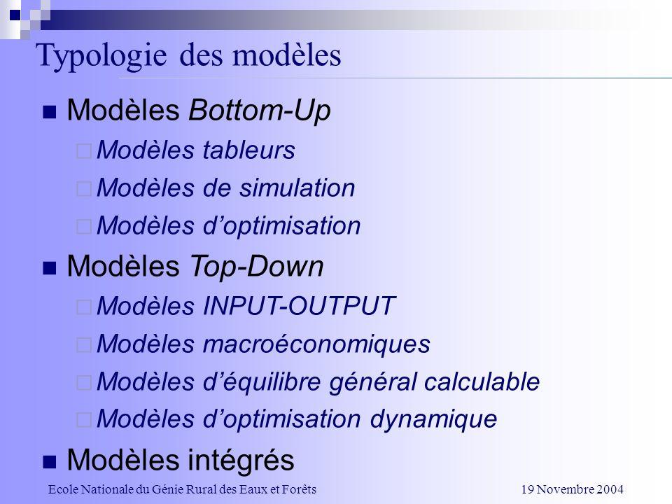 Typologie des modèles Modèles Bottom-Up Modèles tableurs Modèles de simulation Modèles doptimisation Modèles Top-Down Modèles INPUT-OUTPUT Modèles mac