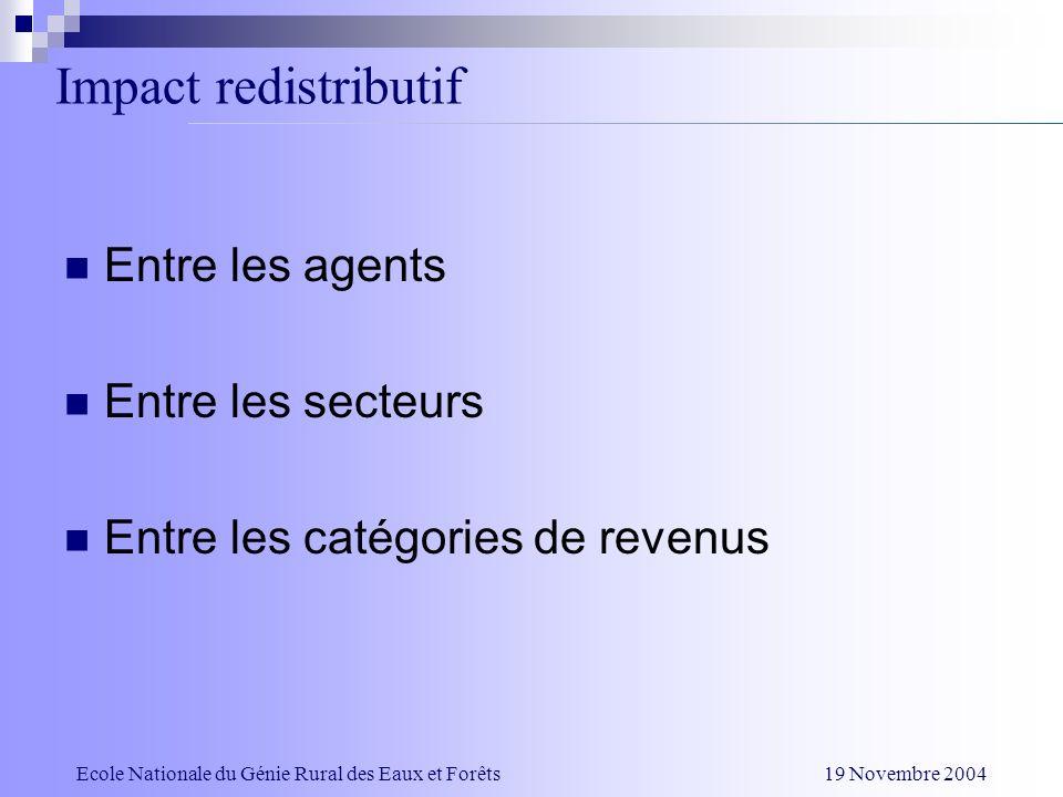 Impact redistributif Entre les agents Entre les secteurs Entre les catégories de revenus Ecole Nationale du Génie Rural des Eaux et Forêts 19 Novembre