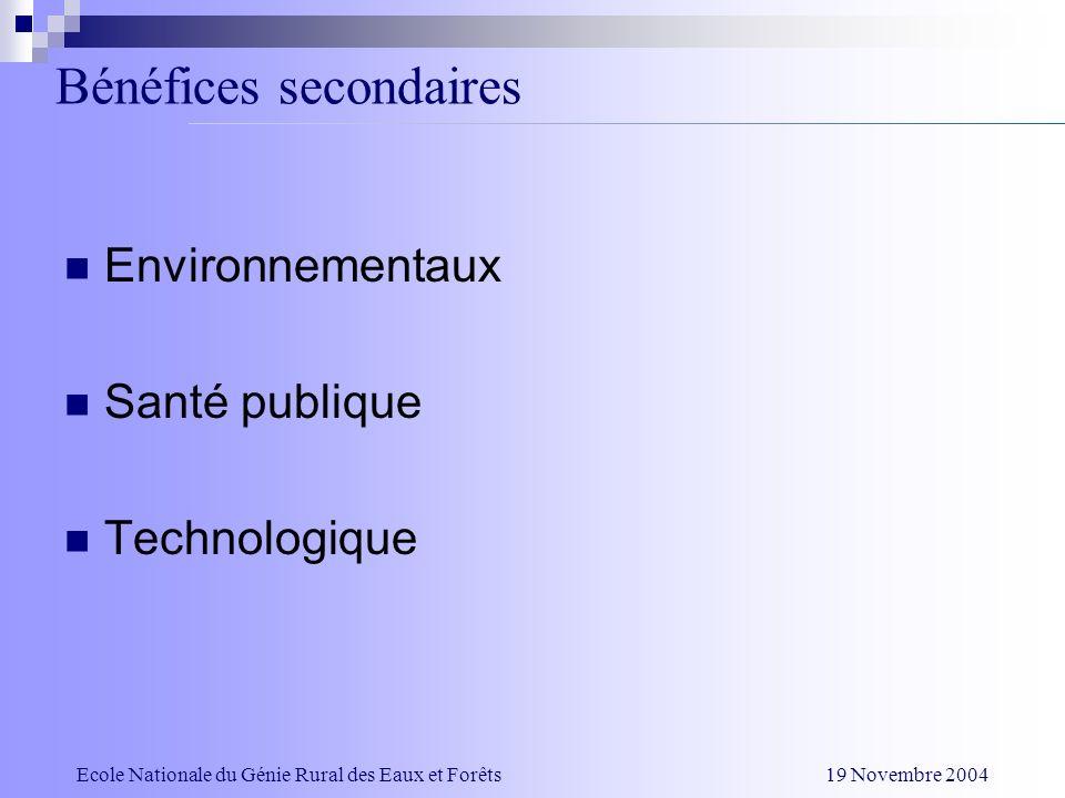Bénéfices secondaires Environnementaux Santé publique Technologique Ecole Nationale du Génie Rural des Eaux et Forêts 19 Novembre 2004