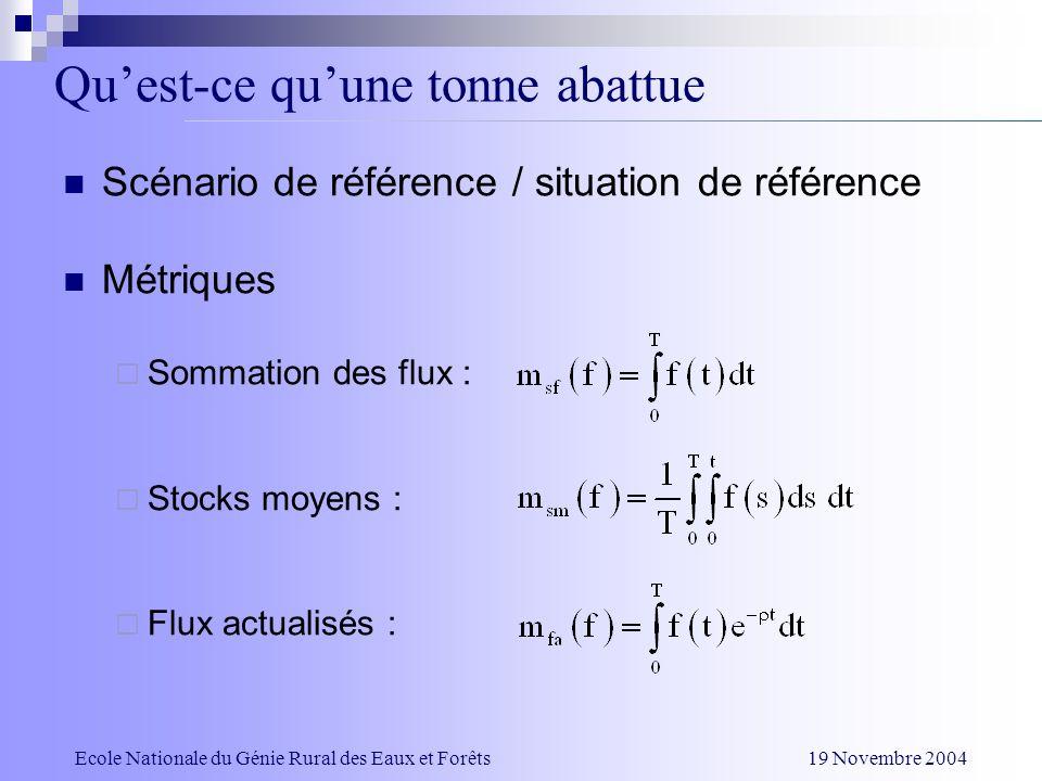 Quest-ce quune tonne abattue Scénario de référence / situation de référence Métriques Sommation des flux : Stocks moyens : Flux actualisés : Ecole Nat