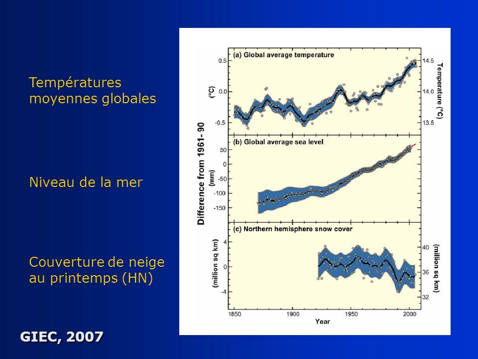 Températures moyennes globales Niveau de la mer Couverture de neige au printemps (HN) GIEC, 2007