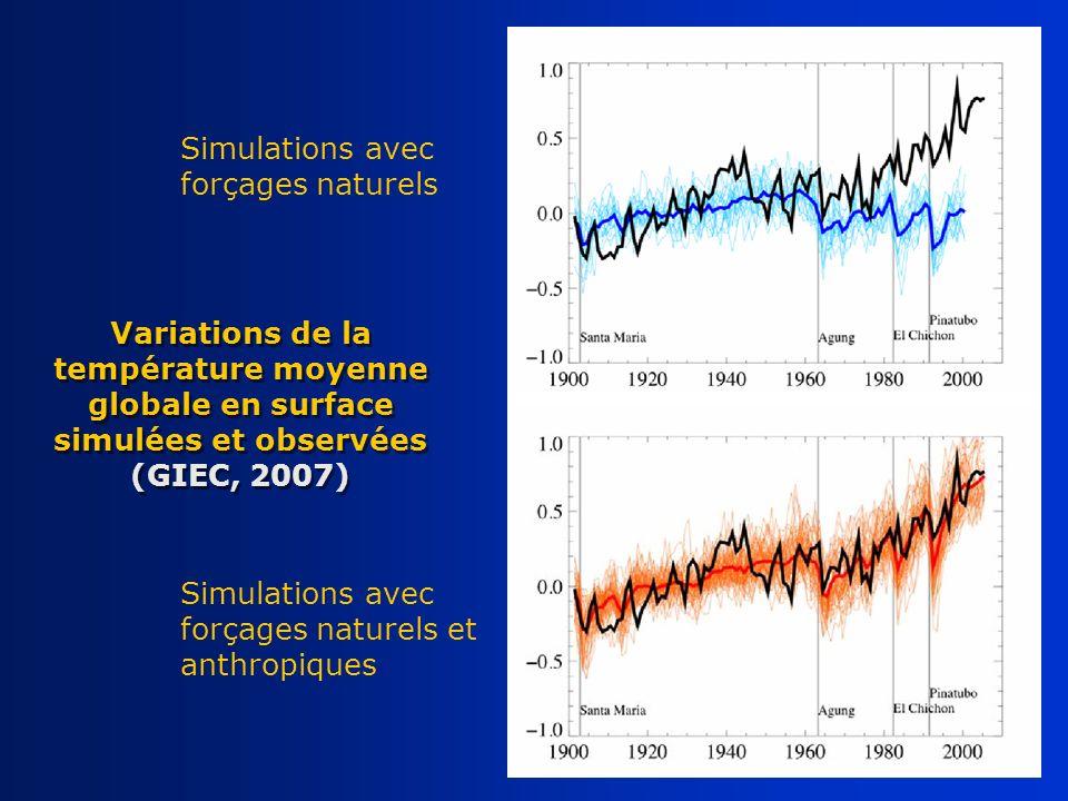 Simulations avec forçages naturels et anthropiques Simulations avec forçages naturels Variations de la température moyenne globale en surface simulées