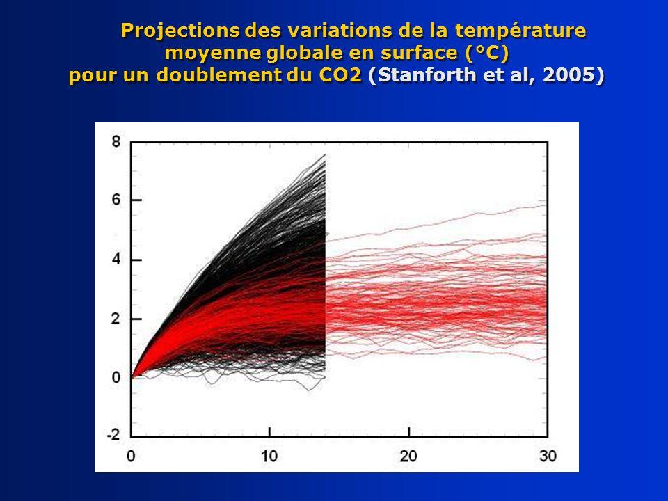 Projections des variations de la température moyenne globale en surface (°C) pour un doublement du CO2 (Stanforth et al, 2005)