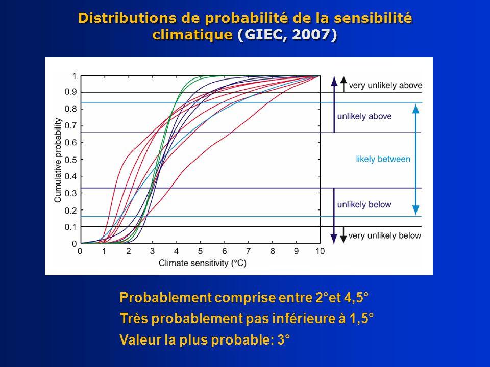 Distributions de probabilité de la sensibilité climatique (GIEC, 2007) Probablement comprise entre 2°et 4,5° Très probablement pas inférieure à 1,5° V