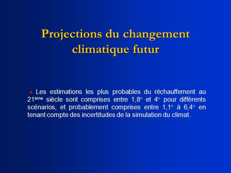 Projections du changement climatique futur Les estimations les plus probables du réchauffement au 21 ème siècle sont comprises entre 1,8° et 4° pour d