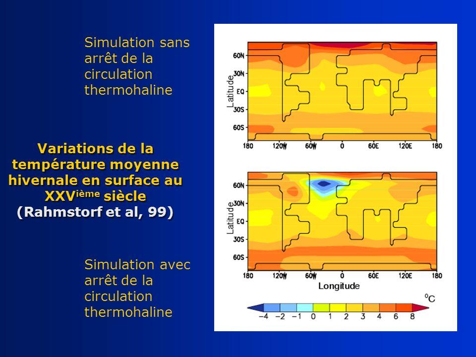 Simulation sans arrêt de la circulation thermohaline Simulation avec arrêt de la circulation thermohaline Variations de la température moyenne hiverna