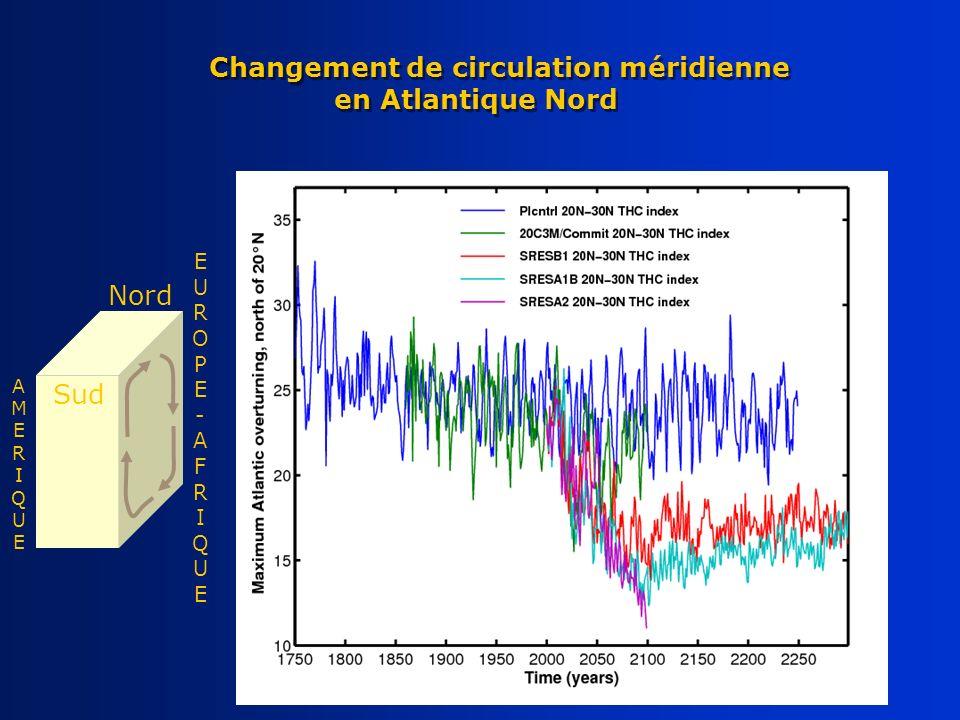 Changement de circulation méridienne en Atlantique Nord Nord Sud EUROPE-AFRIQUEEUROPE-AFRIQUE AMERIQUEAMERIQUE