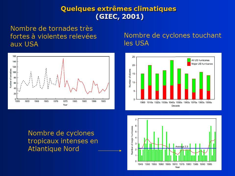 Quelques extrêmes climatiques (GIEC, 2001) Nombre de tornades très fortes à violentes relevées aux USA Nombre de cyclones touchant les USA Nombre de c