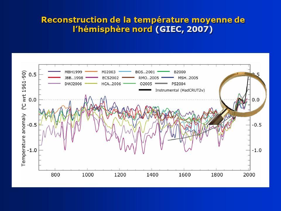 Reconstruction de la température moyenne de lhémisphère nord (GIEC, 2007)