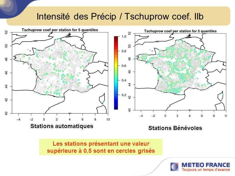 Intensité des Précip / Tschuprow coef. IIb Stations automatiques Stations Bénévoles Les stations présentant une valeur supérieure à 0.5 sont en cercle