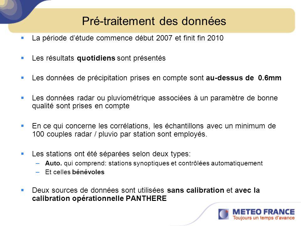Pré-traitement des données La période détude commence début 2007 et finit fin 2010 Les résultats quotidiens sont présentés Les données de précipitatio