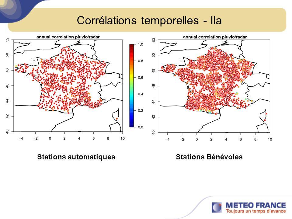 Corrélations temporelles - IIb Stations automatiques Stations Bénévoles Les stations ayant une corrélation supérieure à 0.7 sont en cercles grisés