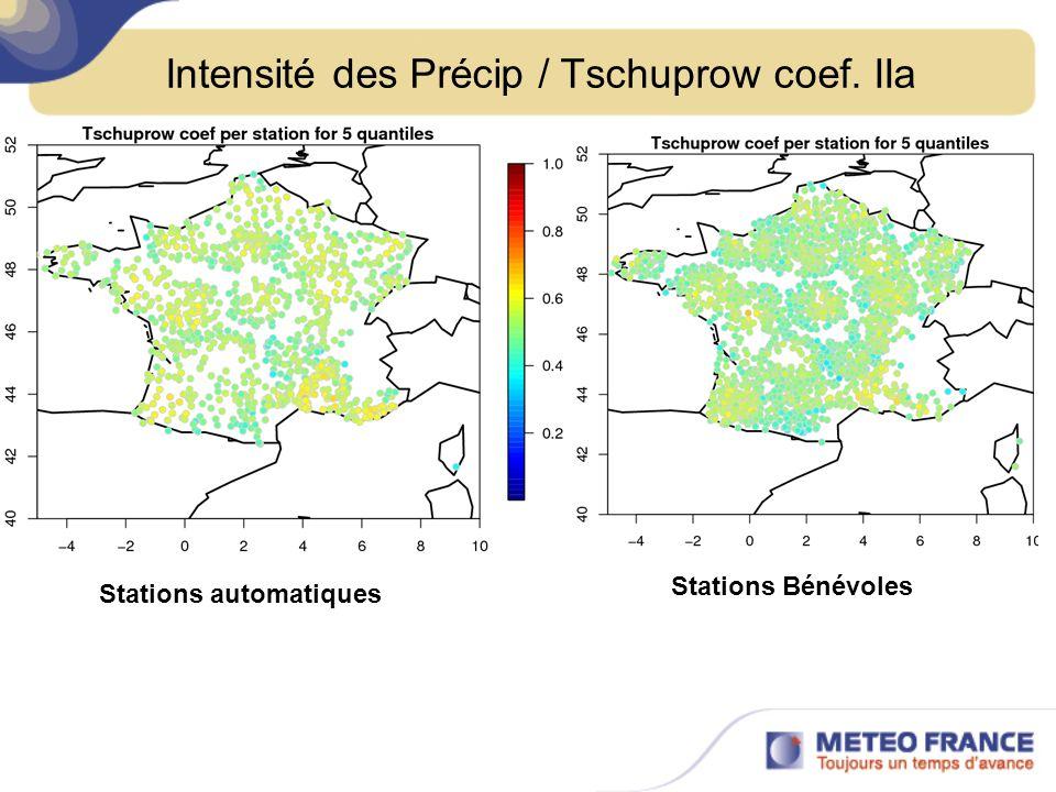 Intensité des Précip / Tschuprow coef.